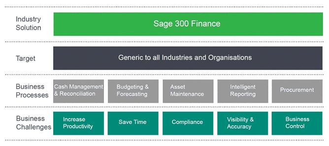 finance_diagram