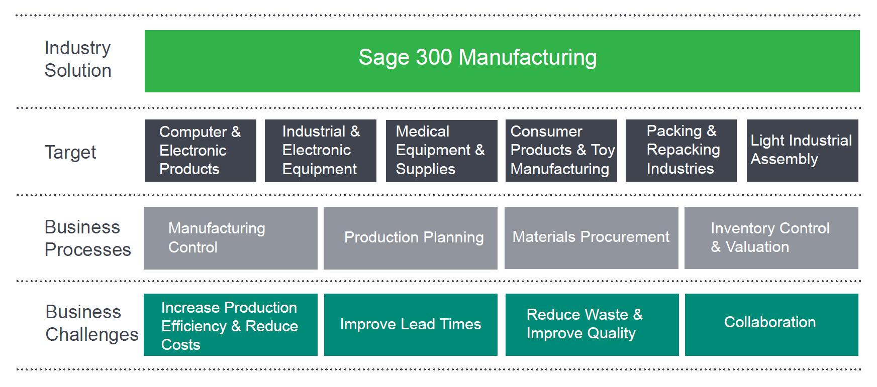 manufacturing_diagram